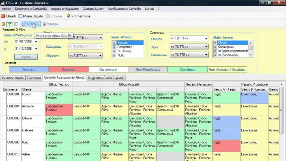 FP GEST - Plannig and activity progress control Emmegisoft